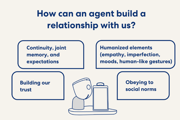 agent building a relationship with us