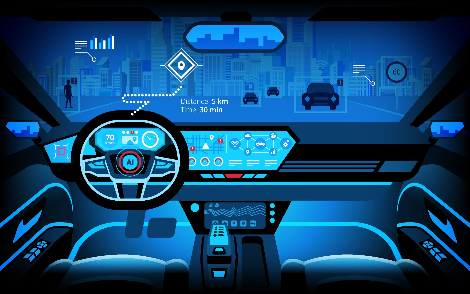 Why Auto OEMs Should Seriously Consider Their In-Car Digital Companion
